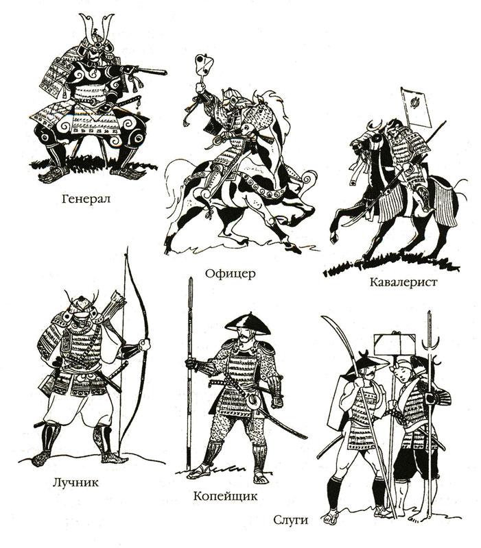 Рисунок самураев